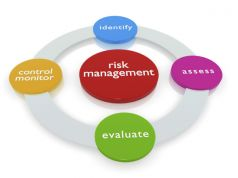 Risk management for traders
