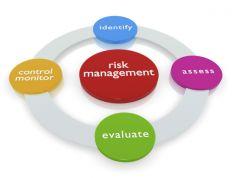 Risk management for traders